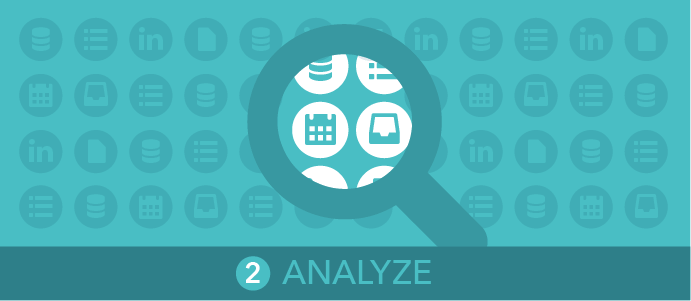 Foundations of Data-driven Selling: Analyze